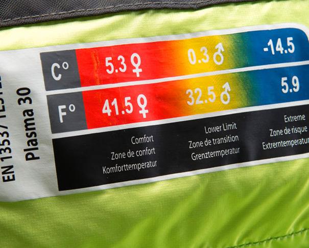 Temperaturgränser sovsäckar EN 13537