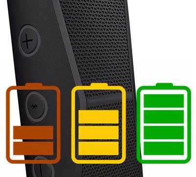 Portabel Högtalare Bäst i Test - Bästa portabla högtalare för ... cc8adfff7c065