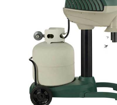 Myggfångare på gasol