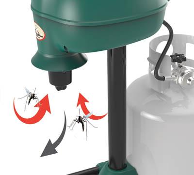 Så här fungerar en myggfångare