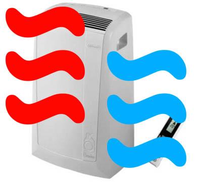 portabel ac med både värme och kyla