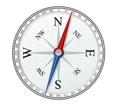 drönare kompass